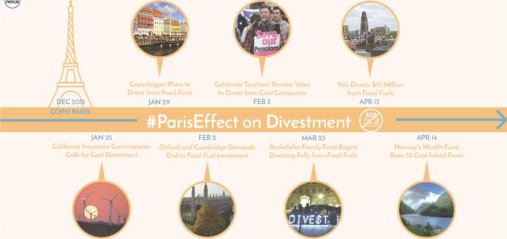 ParisEffect_Divestment_FINAL