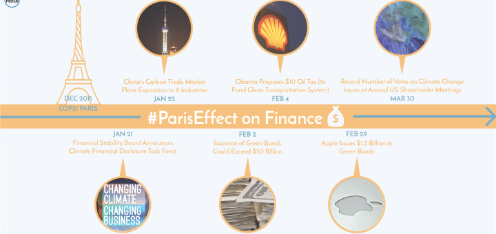 ParisEffect_Finance_FINAL